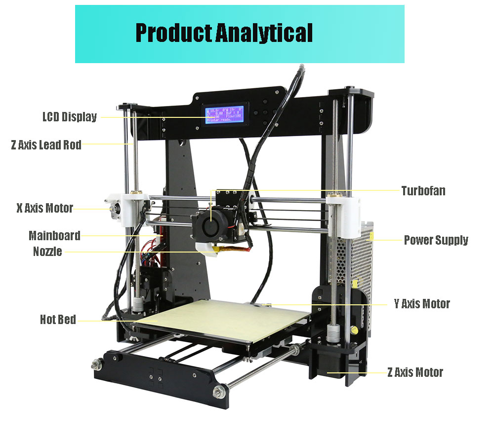 Details about CTC A8 3D Printer Prusa i3 DIY Kit Resume Print LCD Screen  Included Filament US